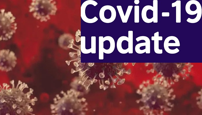 Covid-19: 42 more die, 2,995 test positive in 24hrs