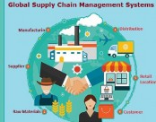 Global firms mapping supply chains