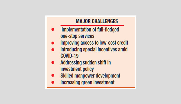 PM orders removal of investment barriers