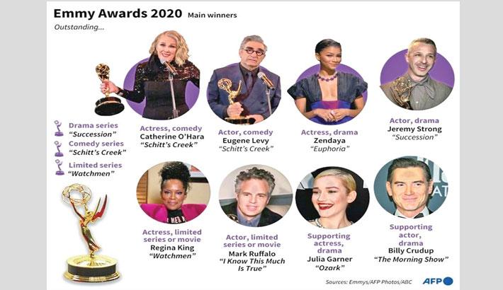 'Watchmen' wins big at Emmy Awards