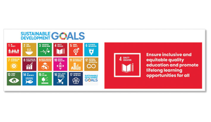 Role of Universities in Achieving SDGs