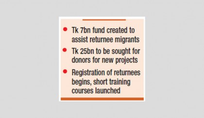 New projects on cards to support returnee migrants