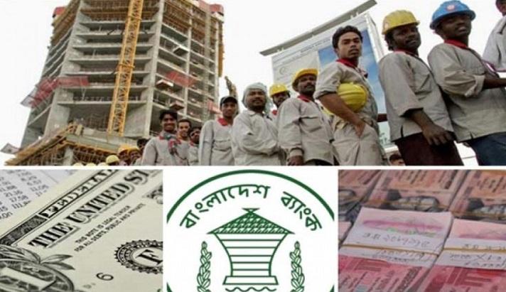 Bangladesh receives $106cr remittance in 12 days of November