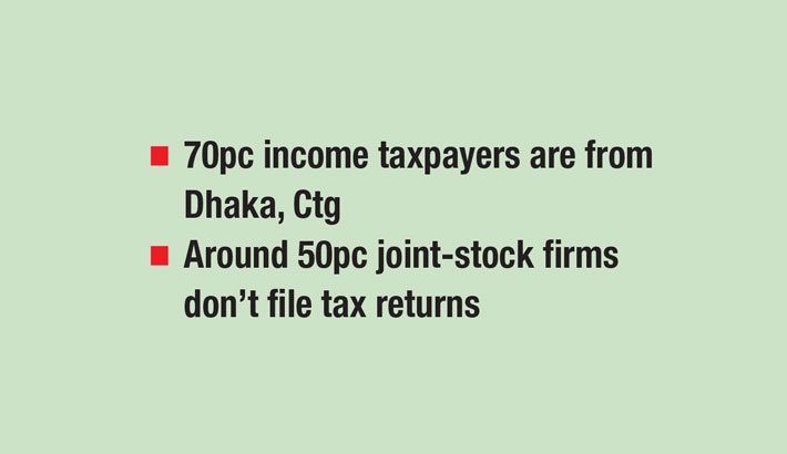 Many firms, individuals remain out of tax net