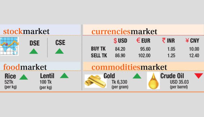Business market