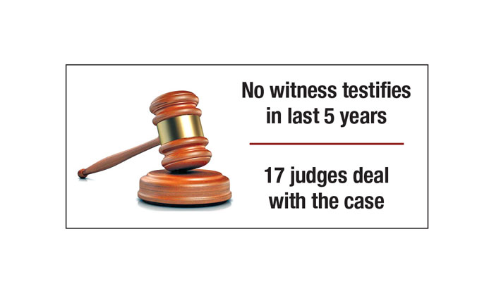 Trial stuck for 2 decades