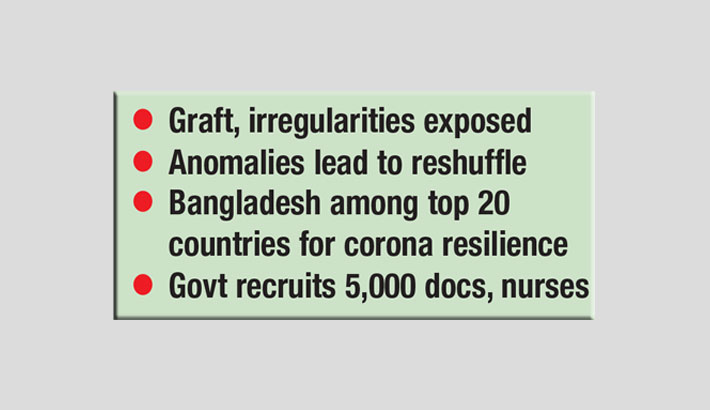 Health sector buckles under pandemic