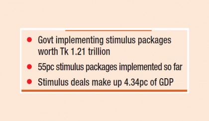 Expand stimulus deals for quick economic recovery