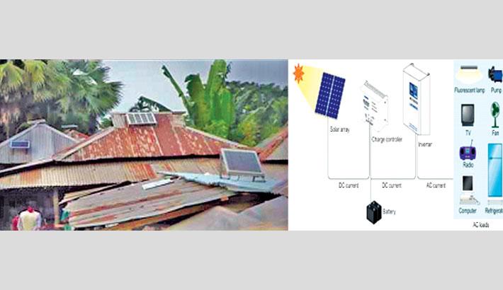 Harnessing Green Energy