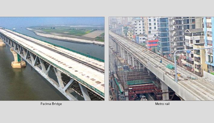 Mega projects see 56.3pc progress