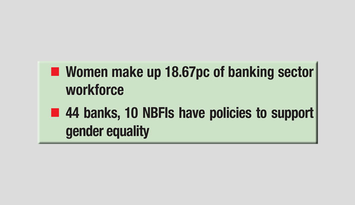 Women's participation in banking sector on rise