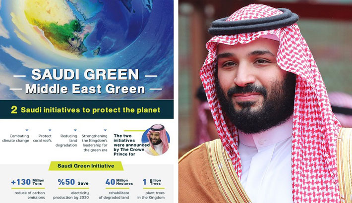 S Arabia announces two major green initiatives