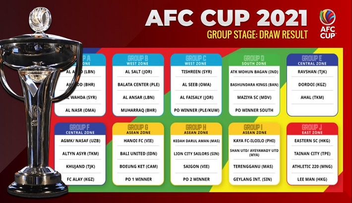 Abahani get clearance to host AFC Cup play-off match