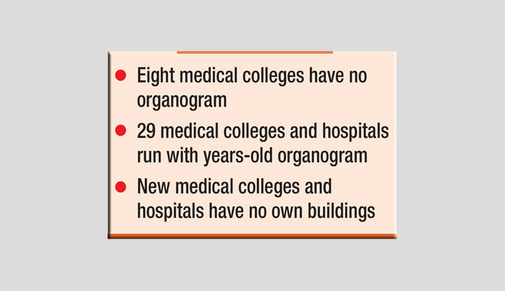 Govt medical colleges and hospitals mired with manpower crisis