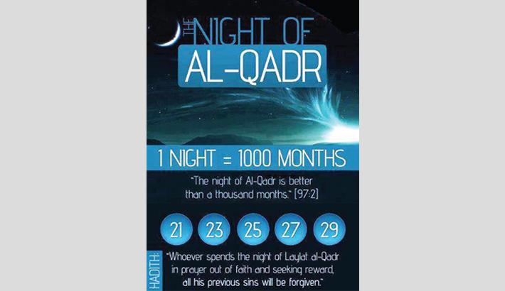 Importance of Laylatul Qadr and I'tikaf