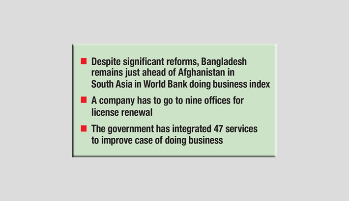 Regulatory bottlenecks still affects business: IBFB