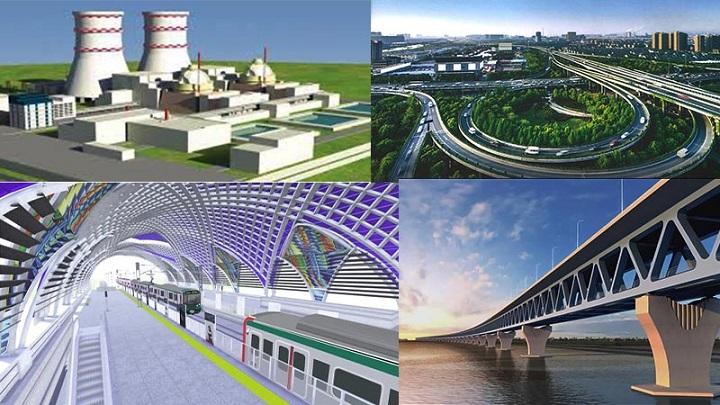 10 mega projects fetch Tk 498bn ADP money