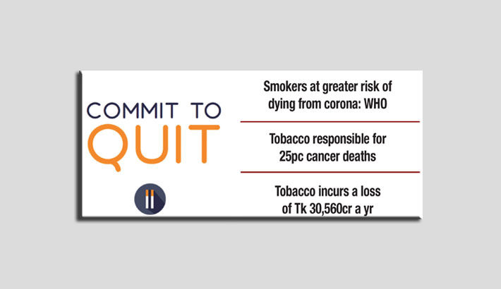 Tobacco claims 1.26 lakh lives a yr