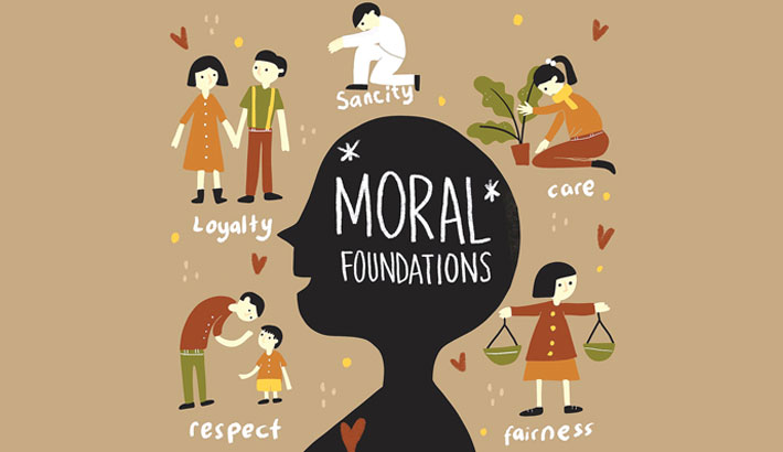 Moral Education: Looking Beyond Present Context