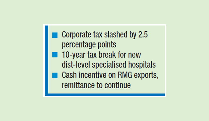 Tax benefits to support local industries, ease burden