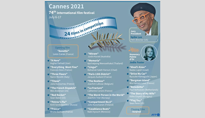 Films competing for Cannes Palme d'Or