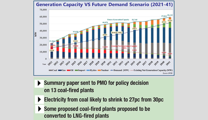 Power to be still in surplus if coal-based plants scrapped