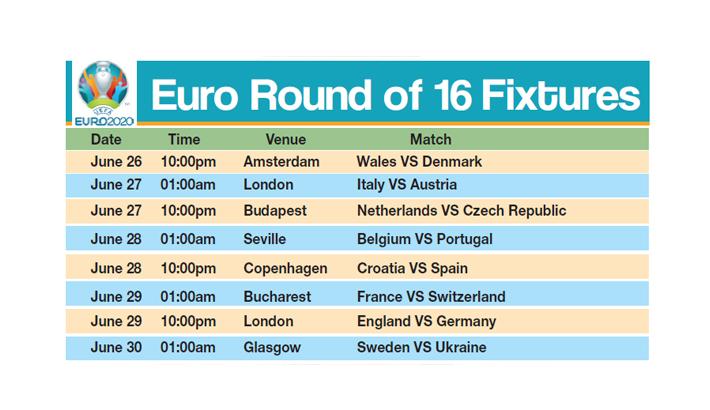 Euro Round of 16 Fixture