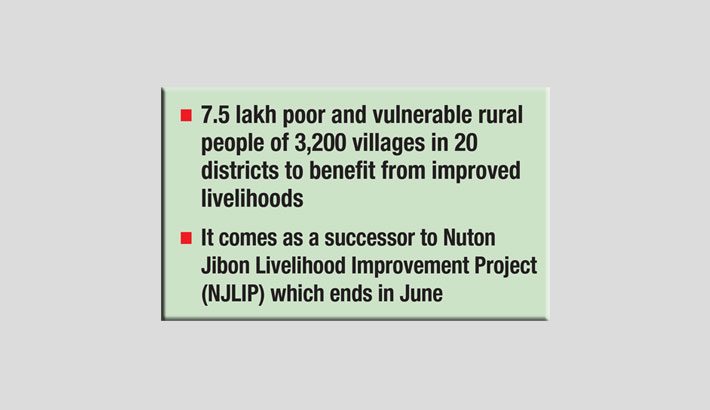 WB to provide $300m loan to promote rural entrepreneurs