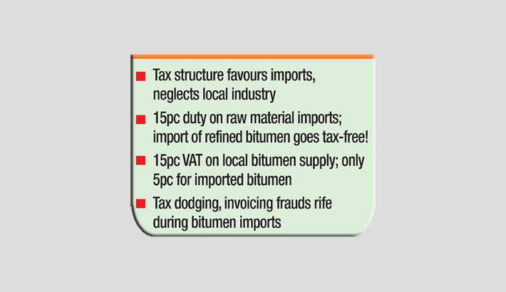 26pc tax on local bitumen production illogical: Experts