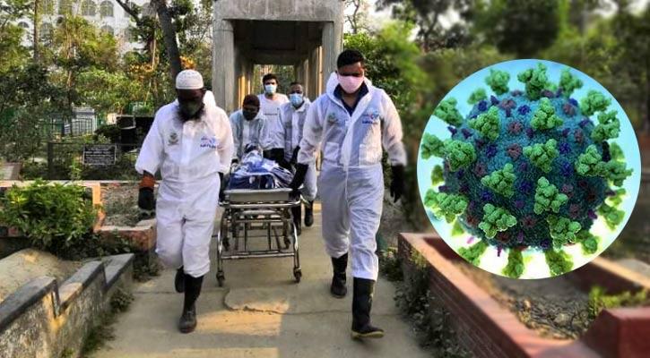Bangladesh reports 187 more Covid-19 deaths