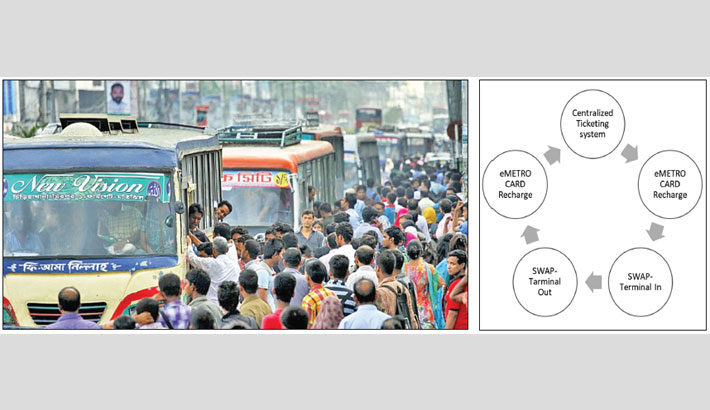 Digital solution to inter-city mass transport
