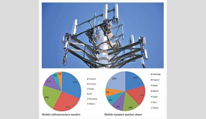 Deployment Challenges of 5G Mobile Communication Infrastructure