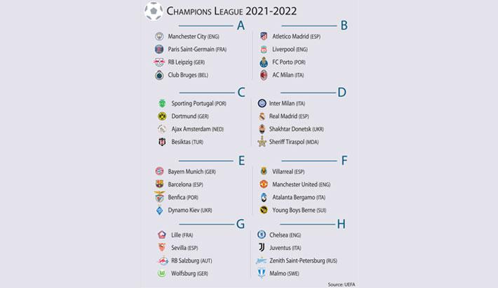 PSG, Man City drawn in same UCL group
