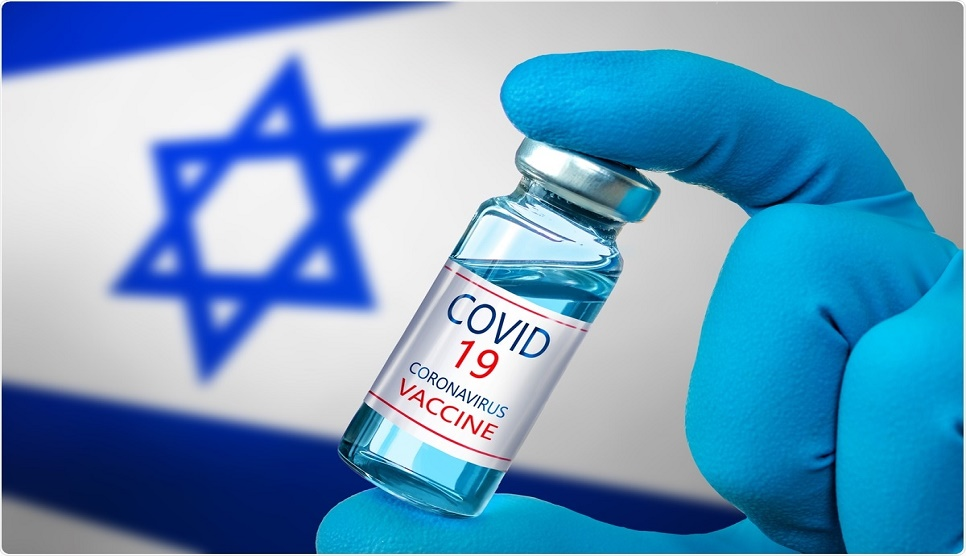 3rd COVID vaccine dose boosts immunity tenfold: Israeli study