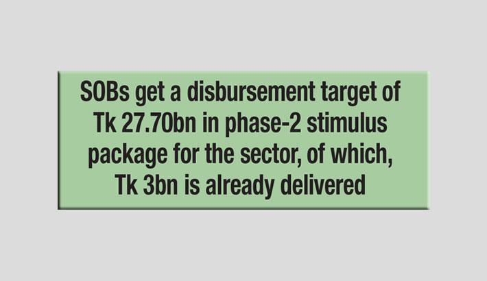BB focuses on stimulus loans disbursement for CMSMEs