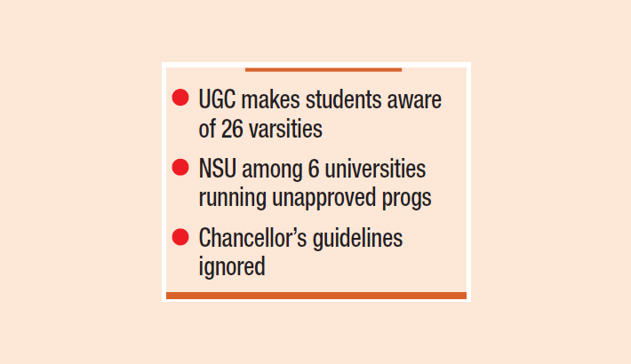 Pvt universities dogged by irregularities, conflict