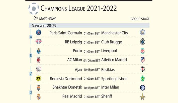 Champions league 2021-2022