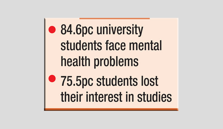 Corona takes heavy toll on students' mental health