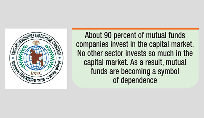 Mutual funds fetching most equity investment