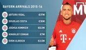 Bayern Munich buy smart
